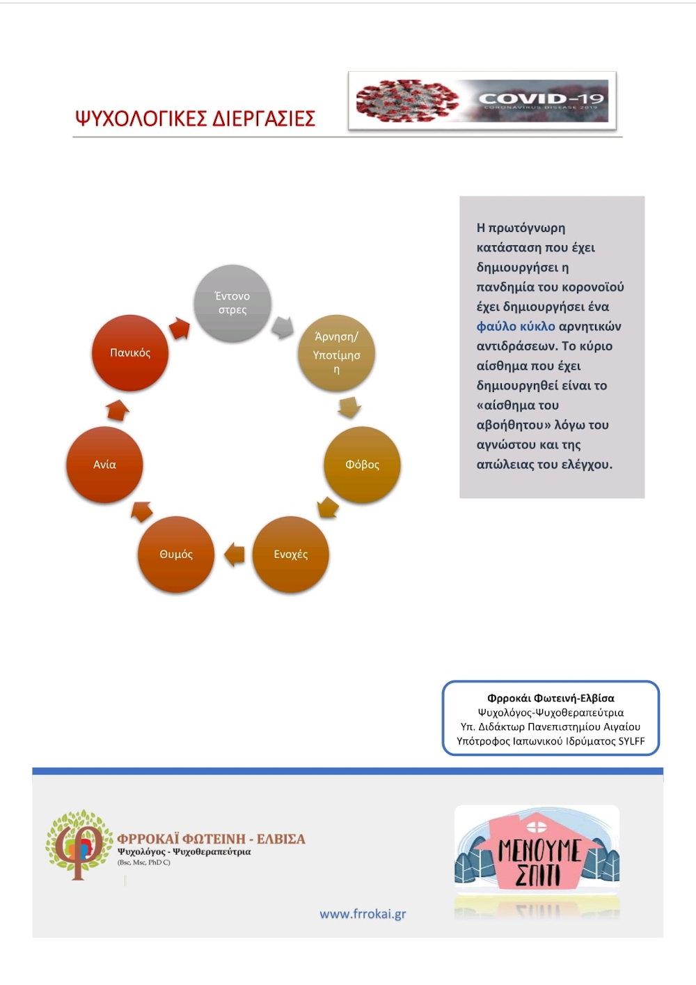 Κορωνοϊός-Ψυχολογικές διεργασίες και τρόποι αντιμετώπισης 1
