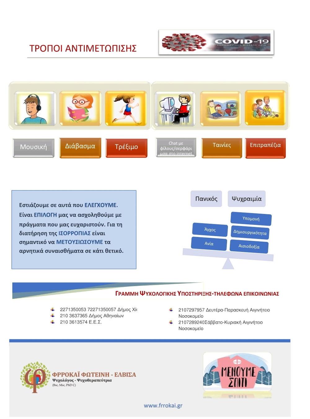 Κορωνοϊός-Ψυχολογικές διεργασίες και τρόποι αντιμετώπισης 2